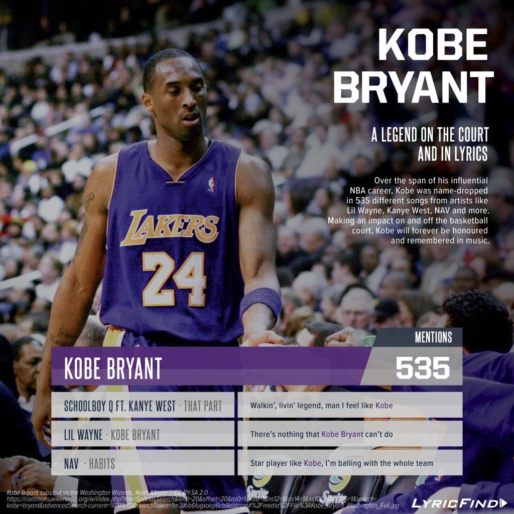 Kobe-Bryant-Memorial-Graphic